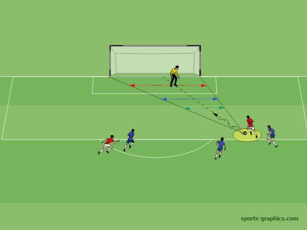 eBook: Sieger bleiben Stehen - das Training des 1-gegen-1 für den Torwart